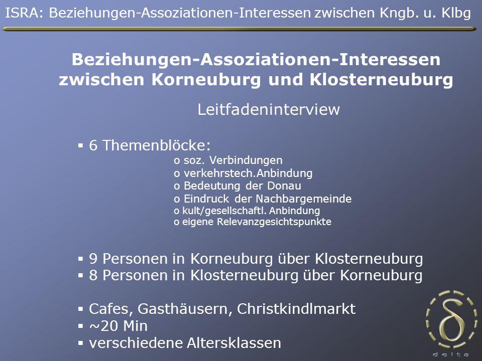 Beziehungen-Assoziationen-Interessen zwischen Korneuburg und Klosterneuburg Leitfadeninterview 6 Themenblöcke: o soz.