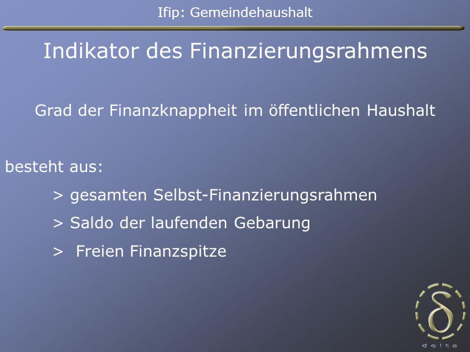 Ifip: Gemeindehaushalt Indikator des Finanzierungsrahmens Grad der Finanzknappheit im öffentlichen Haushalt besteht aus: > gesamten Selbst-Finanzierungsrahmen > Saldo der laufenden Gebarung > Freien Finanzspitze