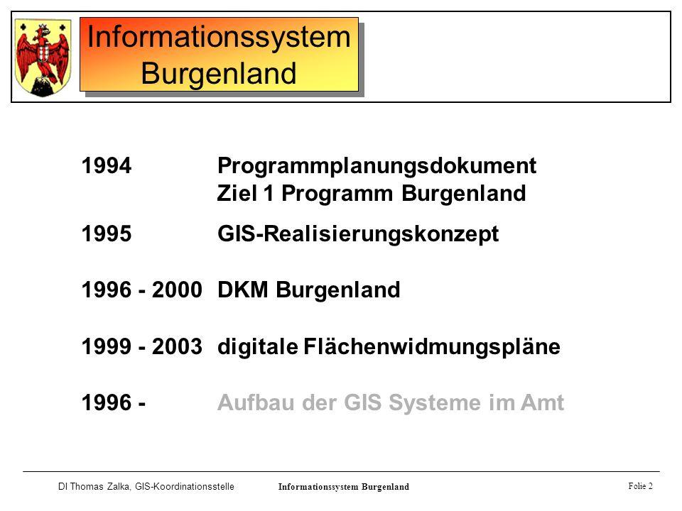 Informationssystem Burgenland DI Thomas Zalka, GIS-KoordinationsstelleInformationssystem Burgenland Software Folie 3 DATENDATEN SoftwareSoftware Hardware aktuelle Daten qualifiziertes Personal rechtl.