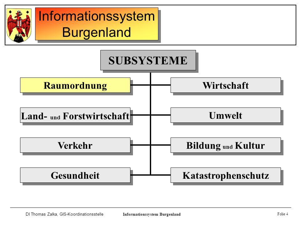 Informationssystem Burgenland DI Thomas Zalka, GIS-KoordinationsstelleInformationssystem Burgenland Folie 4 SUBSYSTEME Wirtschaft Umwelt Bildung und K