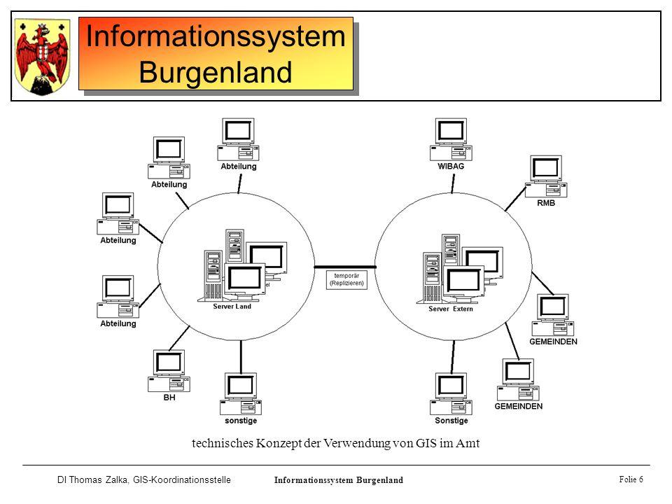 Informationssystem Burgenland DI Thomas Zalka, GIS-KoordinationsstelleInformationssystem Burgenland Software Folie 7 DATENDATEN SoftwareSoftware Hardware aktuelle Daten qualifiziertes Personal rechtl.