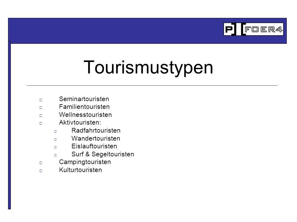 Tourismustypen Seminartouristen Familientouristen Wellnesstouristen Aktivtouristen: Radfahrtouristen Wandertouristen Eislauftouristen Surf & Segeltour