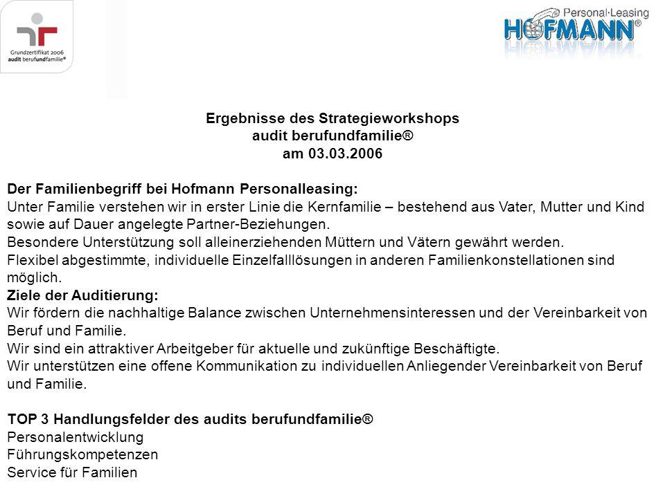 Ergebnisse des Strategieworkshops audit berufundfamilie® am 03.03.2006 Der Familienbegriff bei Hofmann Personalleasing: Unter Familie verstehen wir in