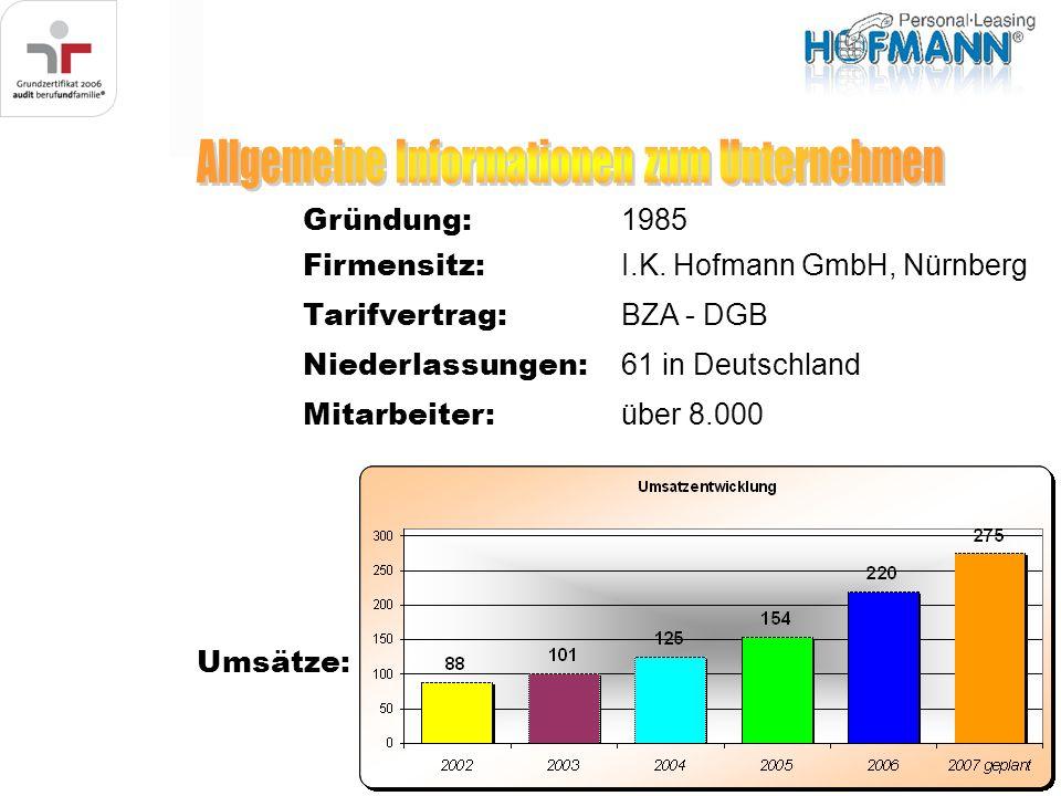 Gründung: 1985 Firmensitz: I.K. Hofmann GmbH, Nürnberg Tarifvertrag: BZA - DGB Niederlassungen: 61 in Deutschland Mitarbeiter: über 8.000 Umsätze: