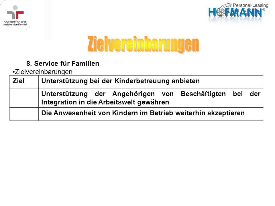 8. Service für Familien Zielvereinbarungen ZielUnterstützung bei der Kinderbetreuung anbieten Unterstützung der Angehörigen von Beschäftigten bei der