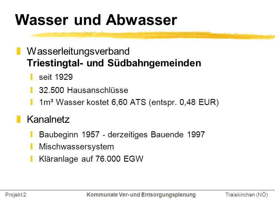 Kommunale Ver- und EntsorgungsplanungProjekt 2Traiskirchen (NÖ) Wasser und Abwasser