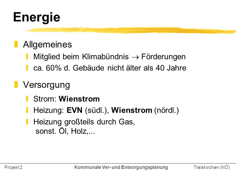 Kommunale Ver- und EntsorgungsplanungProjekt 2Traiskirchen (NÖ) Energie zAllgemeines yMitglied beim Klimabündnis Förderungen yca.