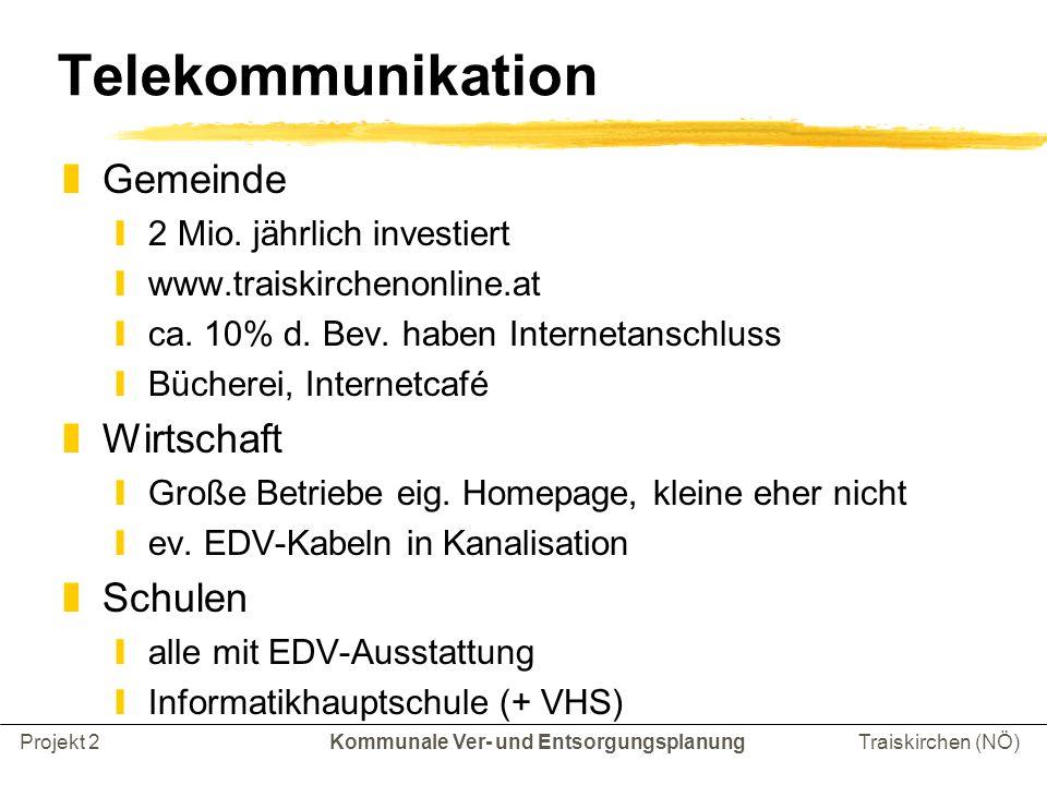 Kommunale Ver- und EntsorgungsplanungProjekt 2Traiskirchen (NÖ) Telekommunikation zGemeinde y2 Mio.