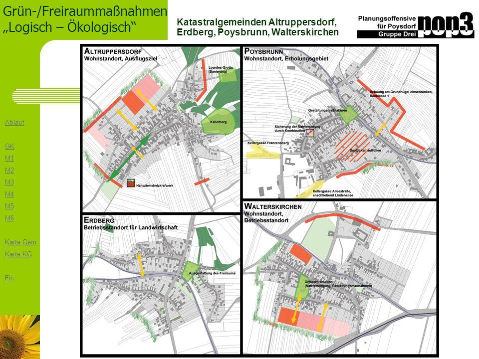 Ablauf GK M1 M2 M3 M4 M5 M6 Karte Gem Karte KG Fin Grün-/Freiraummaßnahmen Logisch – Ökologisch Katastralgemeinden Altruppersdorf, Erdberg, Poysbrunn,