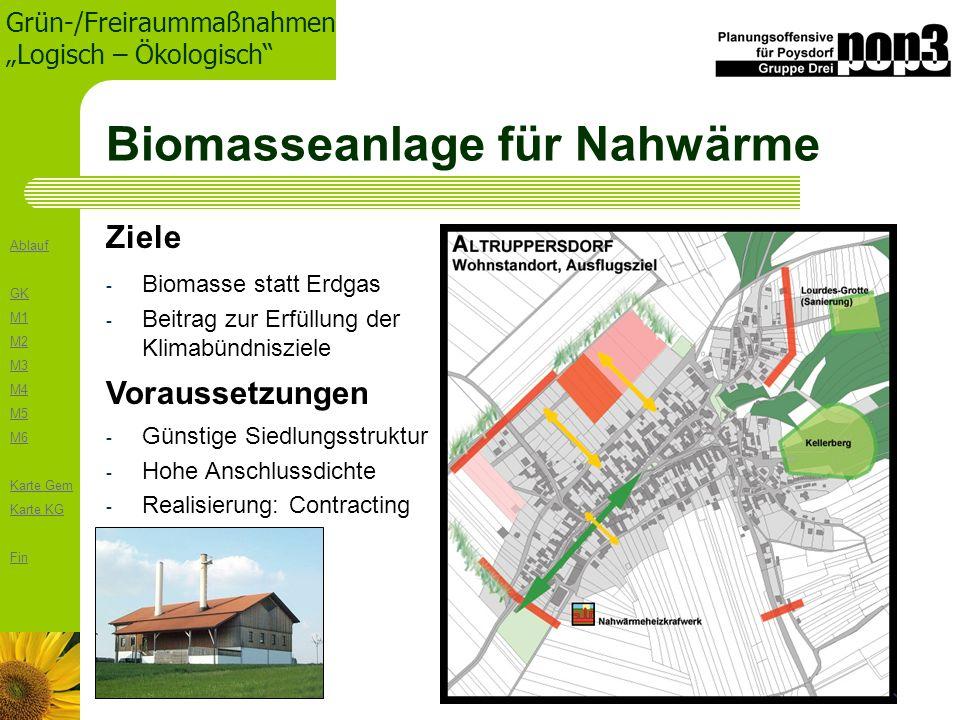 Ablauf GK M1 M2 M3 M4 M5 M6 Karte Gem Karte KG Fin Grün-/Freiraummaßnahmen Logisch – Ökologisch Biomasseanlage für Nahwärme - Biomasse statt Erdgas -