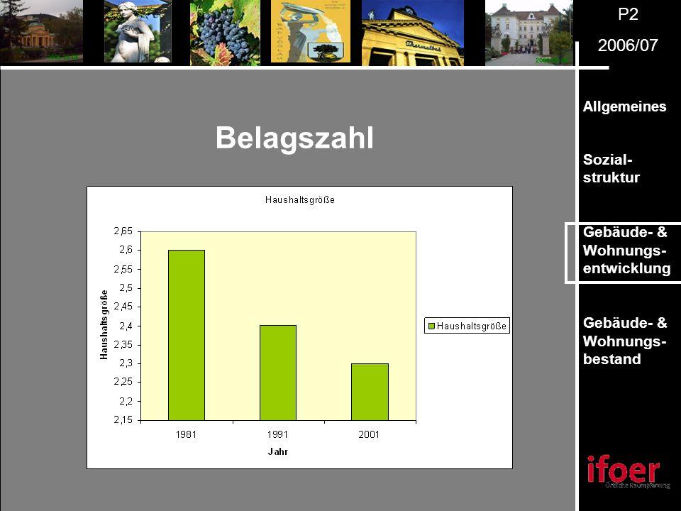P2 2006/07 Allgemeines Sozial- struktur Gebäude- & Wohnungs- entwicklung Gebäude- & Wohnungs- bestand Belagszahl