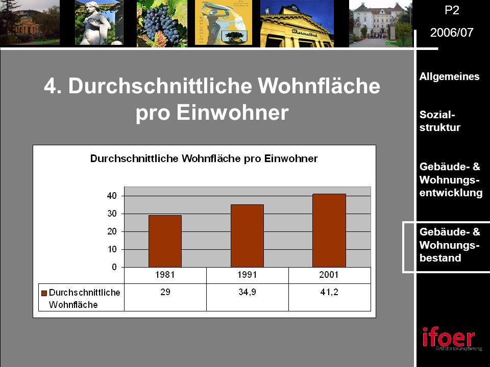 P2 2006/07 Allgemeines Sozial- struktur Gebäude- & Wohnungs- entwicklung Gebäude- & Wohnungs- bestand 4.