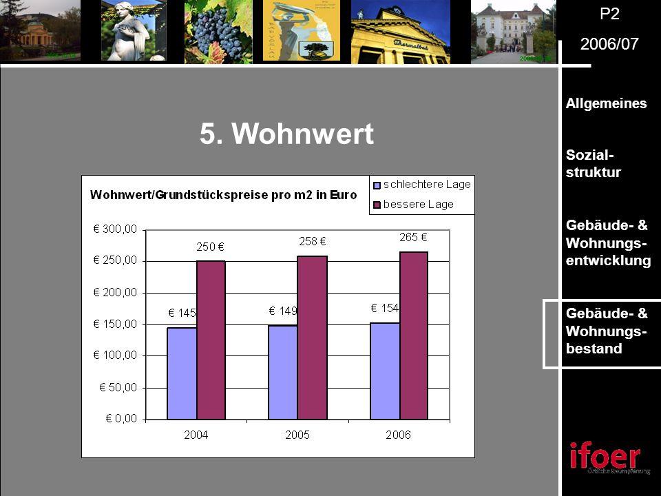 P2 2006/07 Allgemeines Sozial- struktur Gebäude- & Wohnungs- entwicklung Gebäude- & Wohnungs- bestand 5.