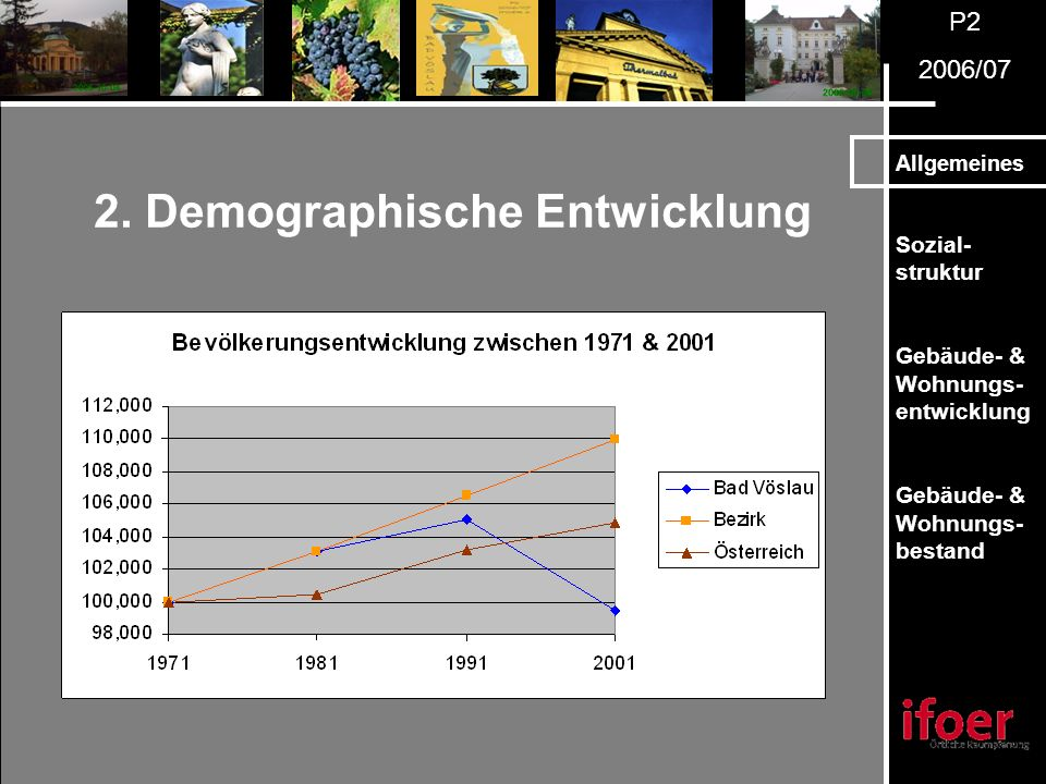P2 2006/07 Allgemeines Sozial- struktur Gebäude- & Wohnungs- entwicklung Gebäude- & Wohnungs- bestand 2.