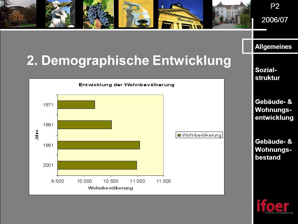 P2 2006/07 Allgemeines Sozial- struktur Gebäude- & Wohnungs- entwicklung Gebäude- & Wohnungs- bestand 3.Herkunftsländer