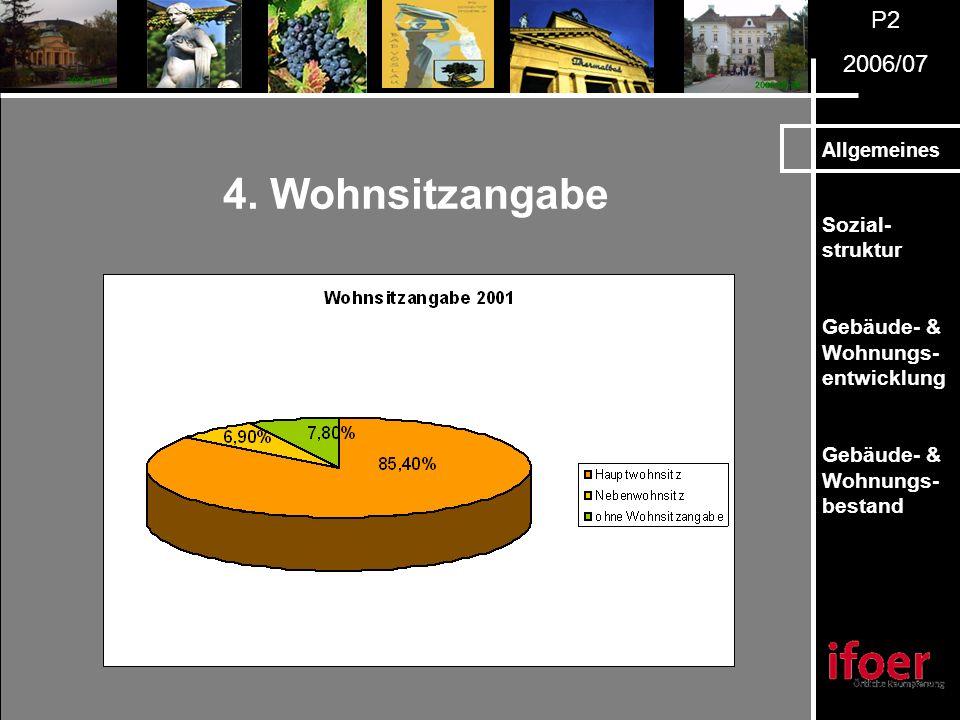P2 2006/07 Allgemeines Sozial- struktur Gebäude- & Wohnungs- entwicklung Gebäude- & Wohnungs- bestand 6.