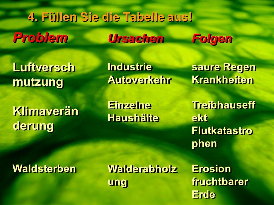 Problem Luftversch mutzung Klimaverän derung Waldsterben Problem Luftversch mutzung Klimaverän derung Waldsterben Ursachen Industrie Autoverkehr Einze