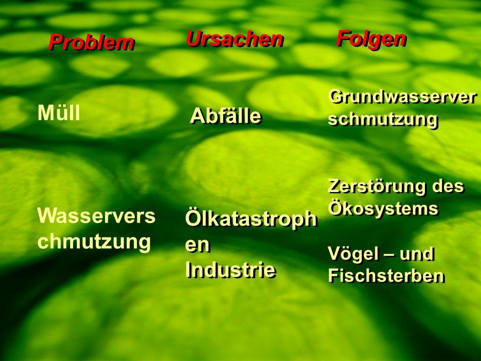 Müll Wasservers chmutzung Ursachen Abfälle Ölkatastroph en Industrie Ursachen Abfälle Ölkatastroph en Industrie Grundwasserver schmutzung Zerstörung d