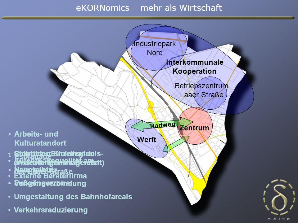Stopp der Einzelhandels- ansiedlungen im Bereich der Laaer Straße Arbeits- und Kulturstandort Esplanade Naturschutz Verkehrsverbindung Beitritt zur Kl