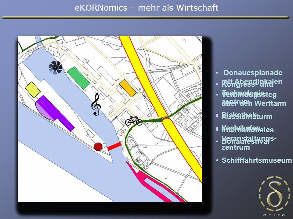 Donauesplanade mit Abendlokalen Verbindugssteg über den Werftarm Aussichtsturm Internationales Veranstaltungs- zentrum Schifffahrtsmuseum eKORNomics –