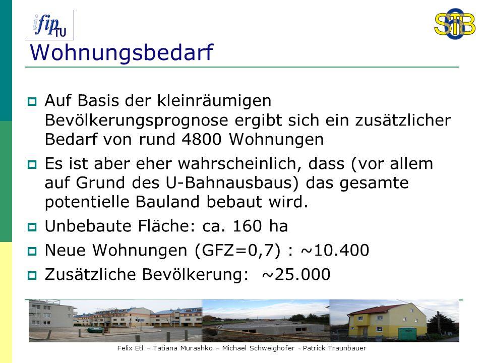 Felix Etl – Tatiana Murashko – Michael Schweighofer - Patrick Traunbauer Wohnungsbedarf Auf Basis der kleinräumigen Bevölkerungsprognose ergibt sich ein zusätzlicher Bedarf von rund 4800 Wohnungen Es ist aber eher wahrscheinlich, dass (vor allem auf Grund des U-Bahnausbaus) das gesamte potentielle Bauland bebaut wird.