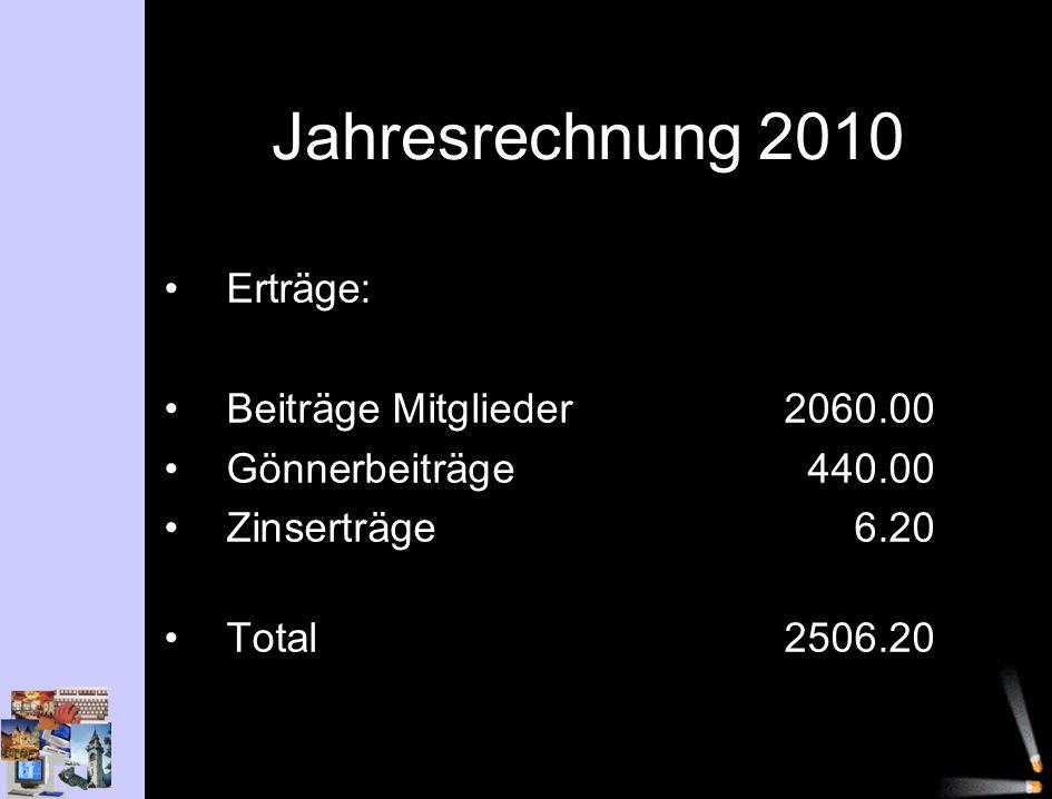 Jahresrechnung 2010 Erträge: Beiträge Mitglieder2060.00 Gönnerbeiträge440.00 Zinserträge6.20 Total2506.20