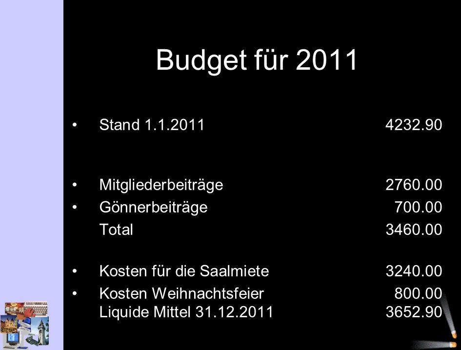 Budget für 2011 Stand 1.1.20114232.90 Mitgliederbeiträge2760.00 Gönnerbeiträge700.00 Total3460.00 Kosten für die Saalmiete3240.00 Kosten Weihnachtsfeier 800.00 Liquide Mittel 31.12.20113652.90