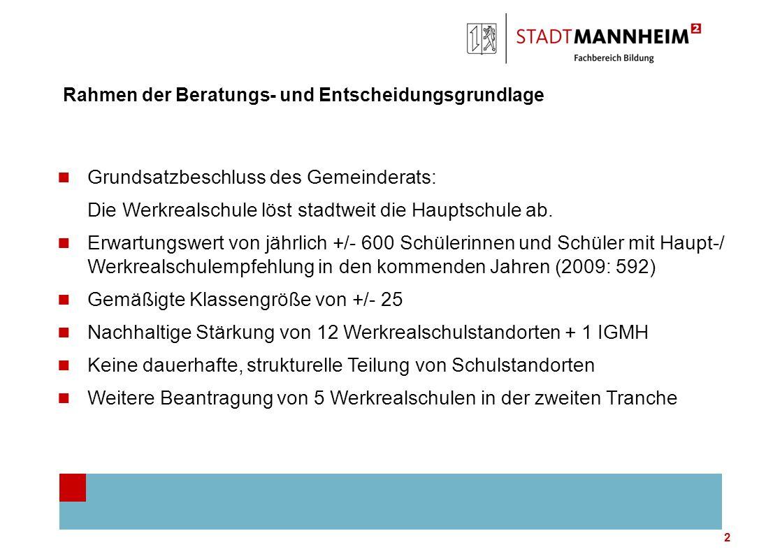 2 Rahmen der Beratungs- und Entscheidungsgrundlage n Grundsatzbeschluss des Gemeinderats: Die Werkrealschule löst stadtweit die Hauptschule ab.