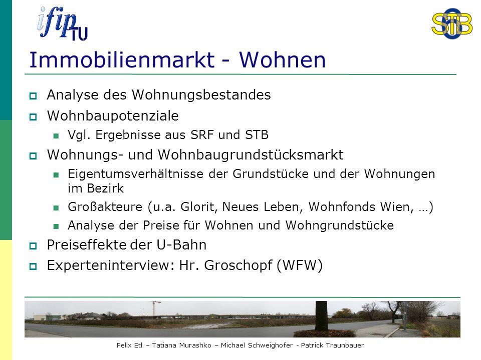 Felix Etl – Tatiana Murashko – Michael Schweighofer - Patrick Traunbauer Immobilienmarkt - Wohnen Analyse des Wohnungsbestandes Wohnbaupotenziale Vgl.