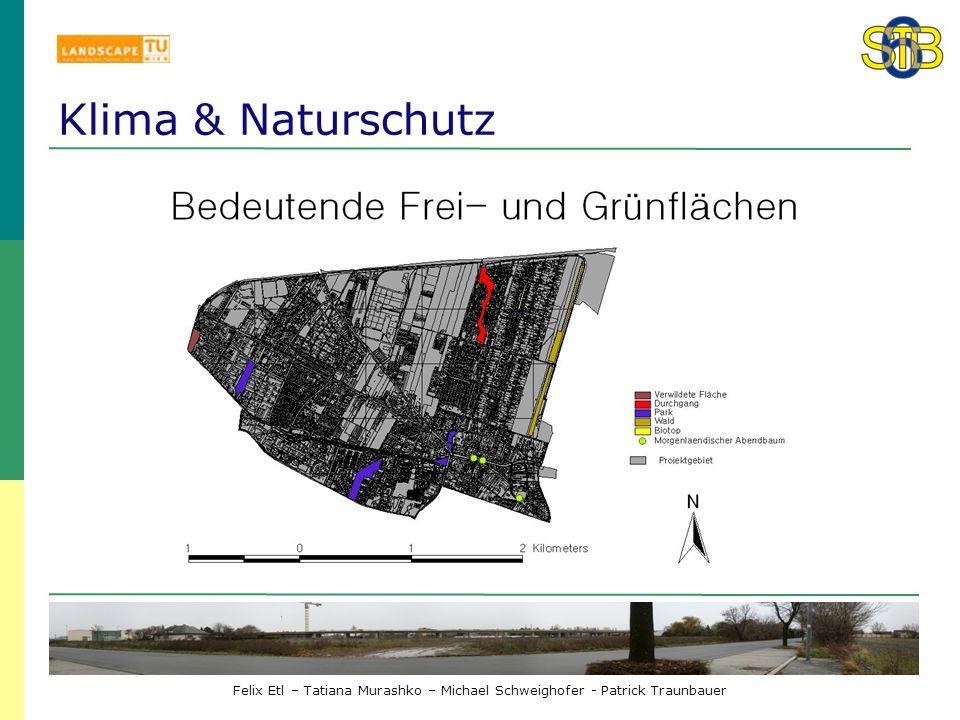 Felix Etl – Tatiana Murashko – Michael Schweighofer - Patrick Traunbauer Klima & Naturschutz