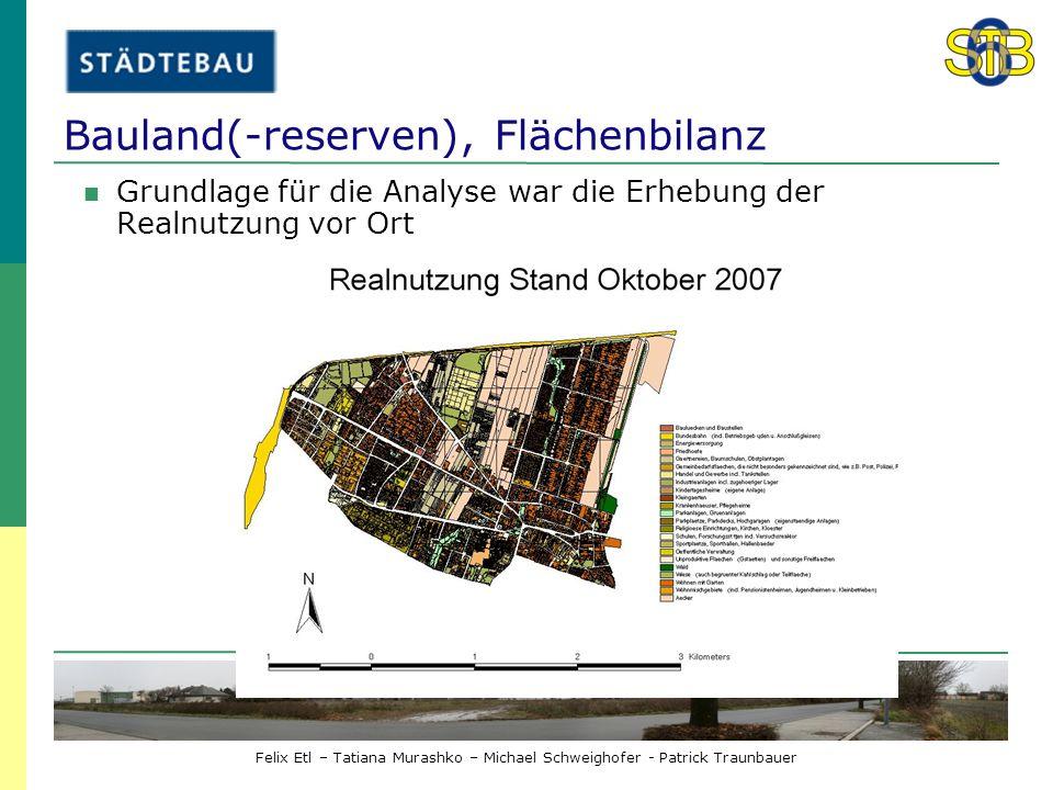 Felix Etl – Tatiana Murashko – Michael Schweighofer - Patrick Traunbauer Bauland(-reserven), Flächenbilanz Grundlage für die Analyse war die Erhebung der Realnutzung vor Ort
