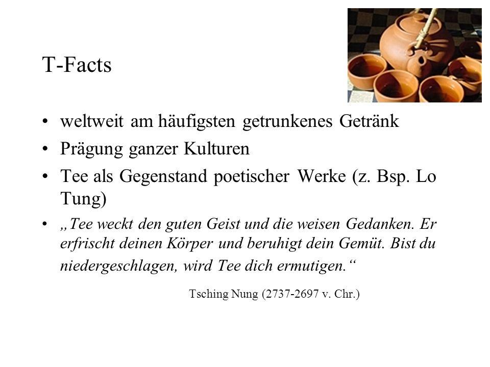 T-Facts weltweit am häufigsten getrunkenes Getränk Prägung ganzer Kulturen Tee als Gegenstand poetischer Werke (z.