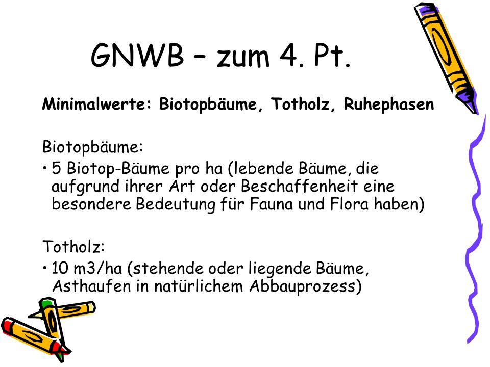 GNWB – zum 4. Pt.