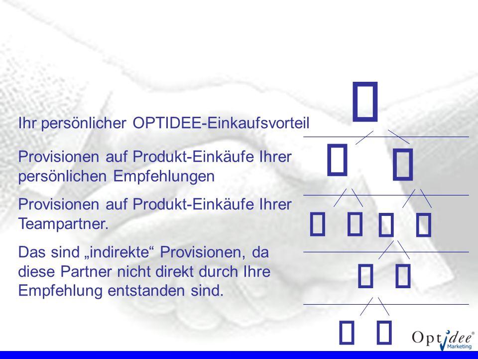 Ihr persönlicher OPTIDEE-Einkaufsvorteil Provisionen auf Produkt-Einkäufe Ihrer Teampartner. Das sind indirekte Provisionen, da diese Partner nicht di