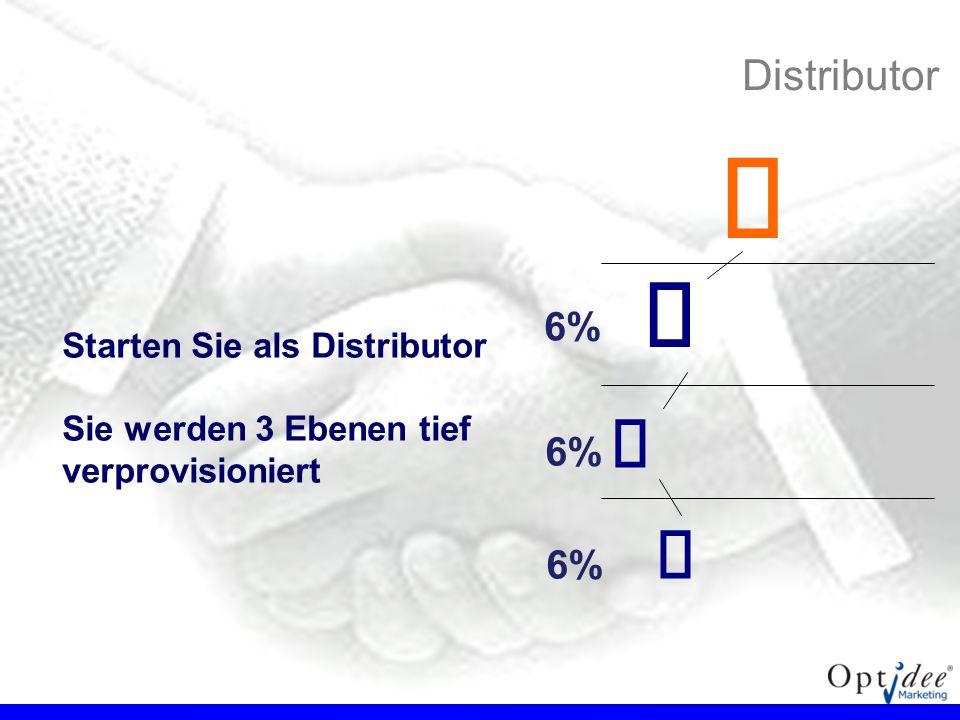 Distributor 6% Starten Sie als Distributor Sie werden 3 Ebenen tief verprovisioniert