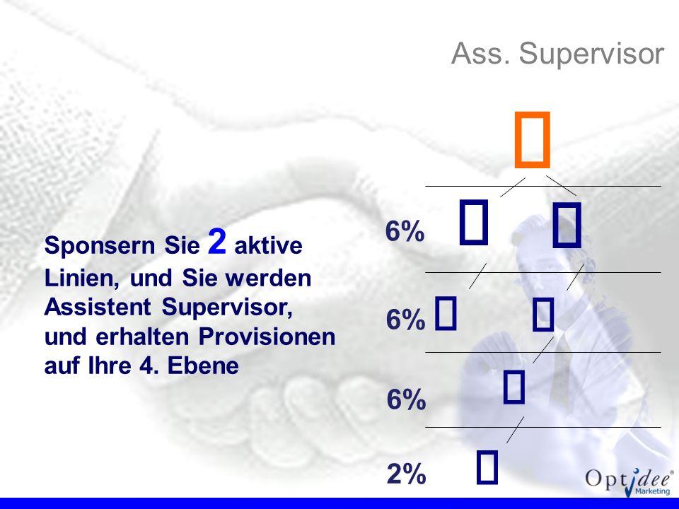 Ass. Supervisor 6% 2% Sponsern Sie 2 aktive Linien, und Sie werden Assistent Supervisor, und erhalten Provisionen auf Ihre 4. Ebene