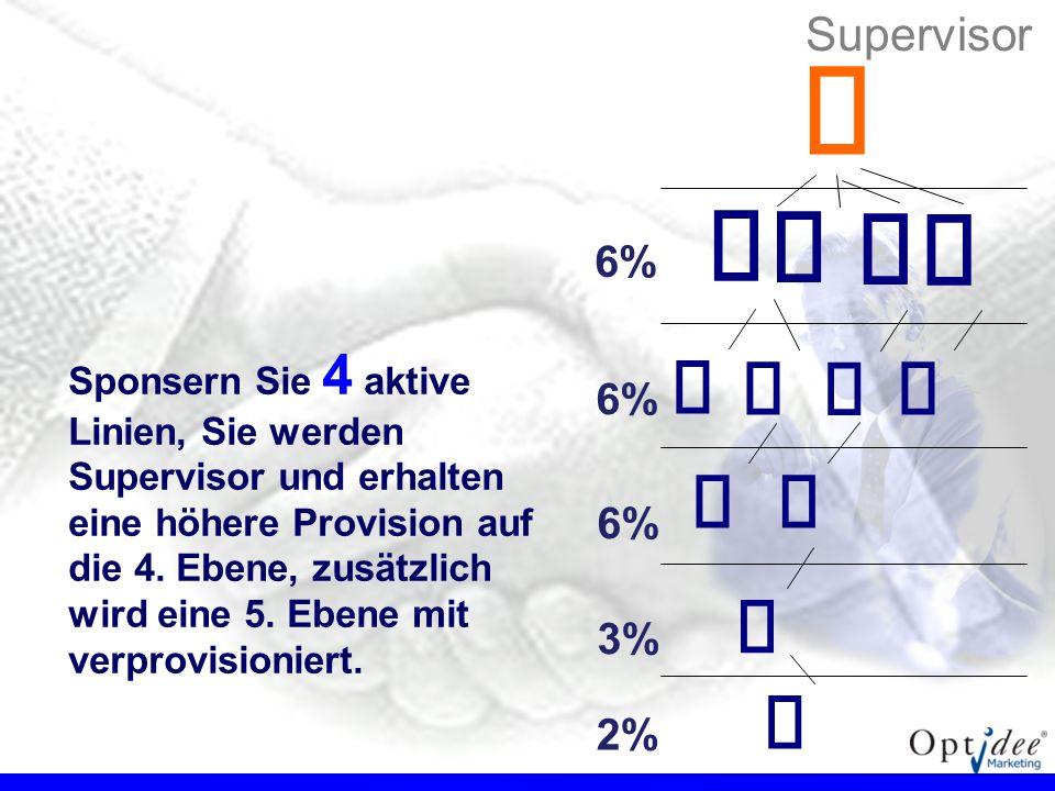 Supervisor 6% 3% Sponsern Sie 4 aktive Linien, Sie werden Supervisor und erhalten eine höhere Provision auf die 4. Ebene, zusätzlich wird eine 5. Eben