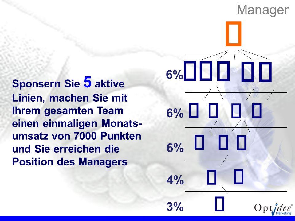 Manager 6% 4% Sponsern Sie 5 aktive Linien, machen Sie mit Ihrem gesamten Team einen einmaligen Monats- umsatz von 7000 Punkten und Sie erreichen die