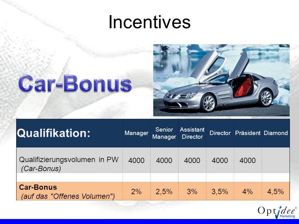 Qualifikation: Manager Senior Manager Assistant Director DirectorPräsidentDiamond Car-Bonus 2%2,5%3%3,5%4%4,5% (auf das