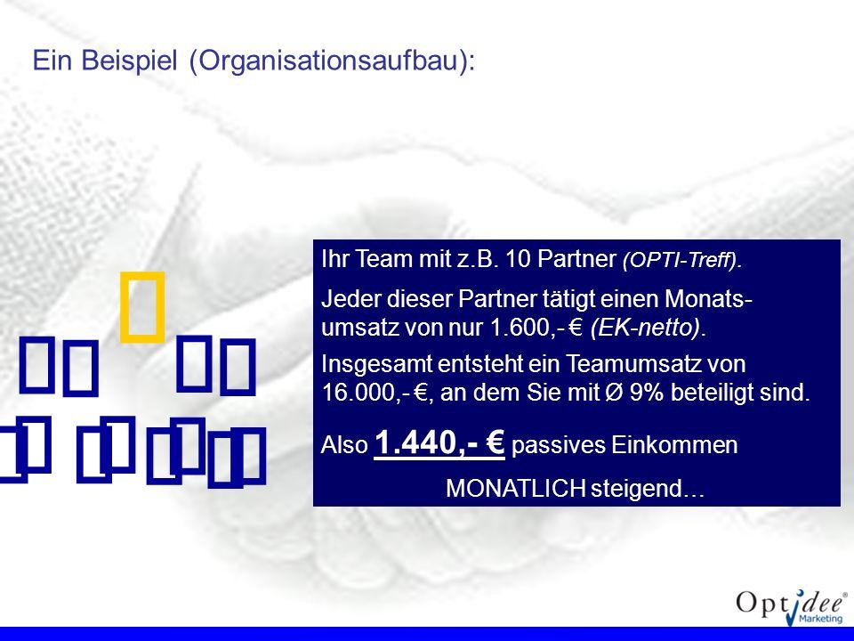 Ein Beispiel (Organisationsaufbau): Ihr Team mit z.B. 10 Partner (OPTI-Treff). Jeder dieser Partner tätigt einen Monats- umsatz von nur 1.600,- (EK-ne