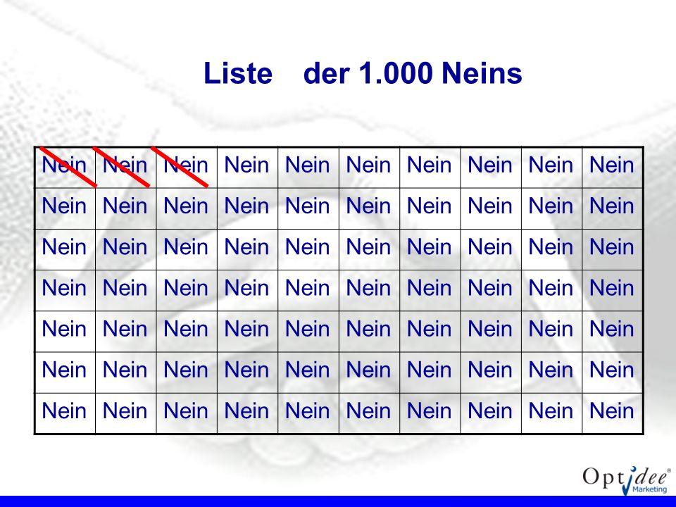 Nein Liste der 1.000 Neins