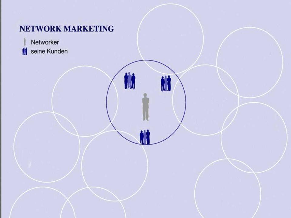 Ab der Position erhalten Sie eine Umsatzbeteiligung am gesamten weltweiten Firmenumsatz