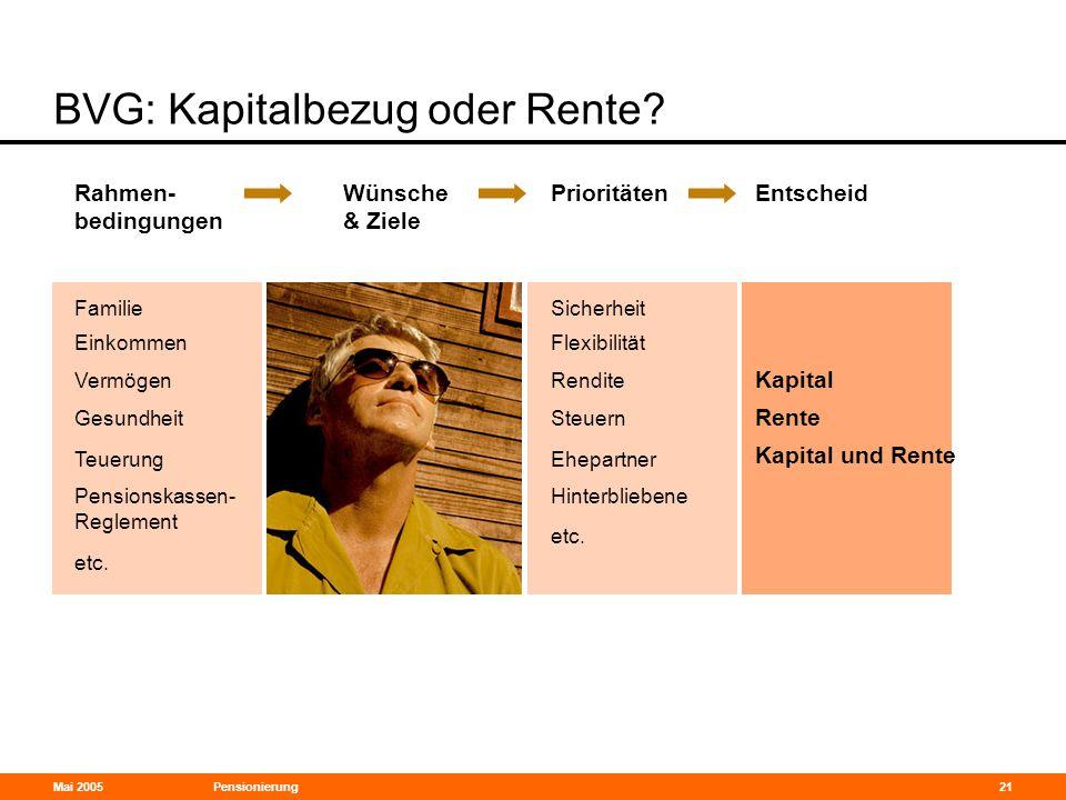 Mai 2005Pensionierung21 BVG: Kapitalbezug oder Rente? Entscheid Kapital Rente Kapital und Rente Rahmen- bedingungen Familie Einkommen Vermögen Gesundh