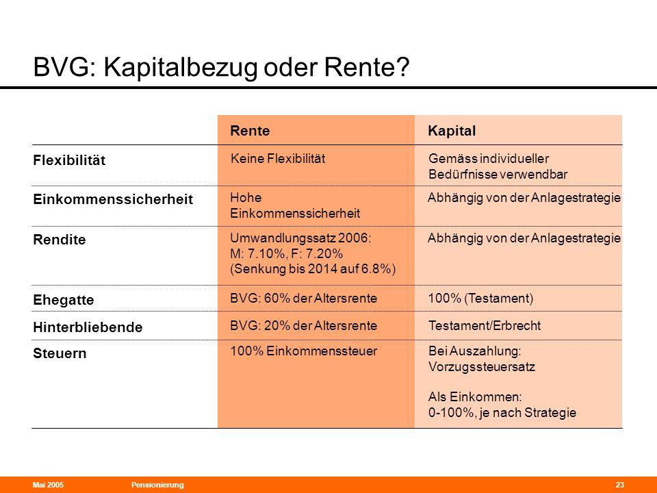 Mai 2005Pensionierung23 BVG: Kapitalbezug oder Rente? Rente Flexibilität Keine FlexibilitätGemäss individueller Bedürfnisse verwendbar Hohe Einkommens