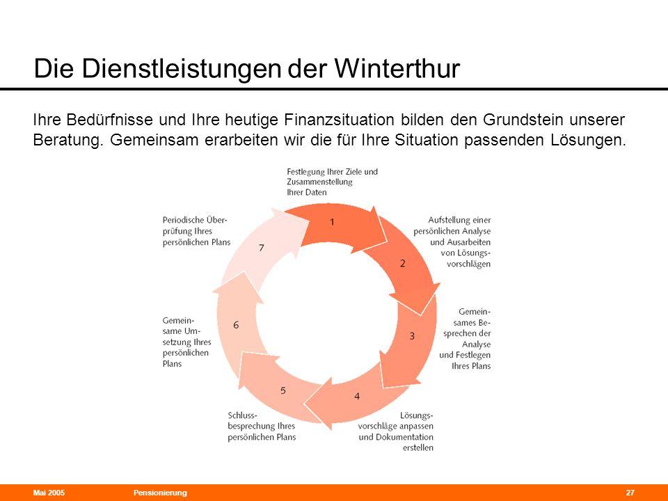 Mai 2005Pensionierung27 Die Dienstleistungen der Winterthur Ihre Bedürfnisse und Ihre heutige Finanzsituation bilden den Grundstein unserer Beratung.