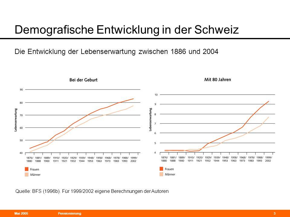 Mai 2005Pensionierung3 Quelle: BFS (1996b). Für 1999/2002 eigene Berechnungen der Autoren Demografische Entwicklung in der Schweiz Die Entwicklung der
