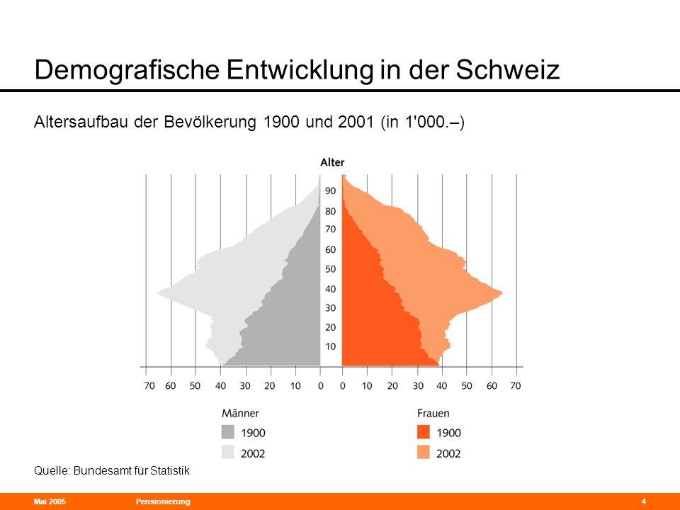 Mai 2005Pensionierung4 Altersaufbau der Bevölkerung 1900 und 2001 (in 1'000.–) Demografische Entwicklung in der Schweiz Quelle: Bundesamt für Statisti