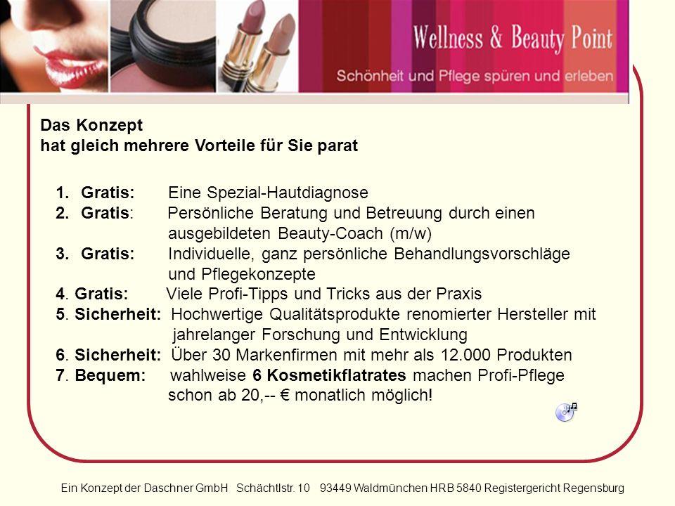 Ein Konzept der Daschner GmbH Schächtlstr. 10 93449 Waldmünchen HRB 5840 Registergericht Regensburg Eine gesunde Haut für einen gesunden Körper ist wi