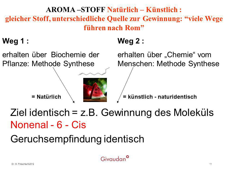 Dr. M. Fröschle 6-201211 AROMA –STOFF Natürlich – Künstlich : gleicher Stoff, unterschiedliche Quelle zur Gewinnung: viele Wege führen nach Rom Weg 1