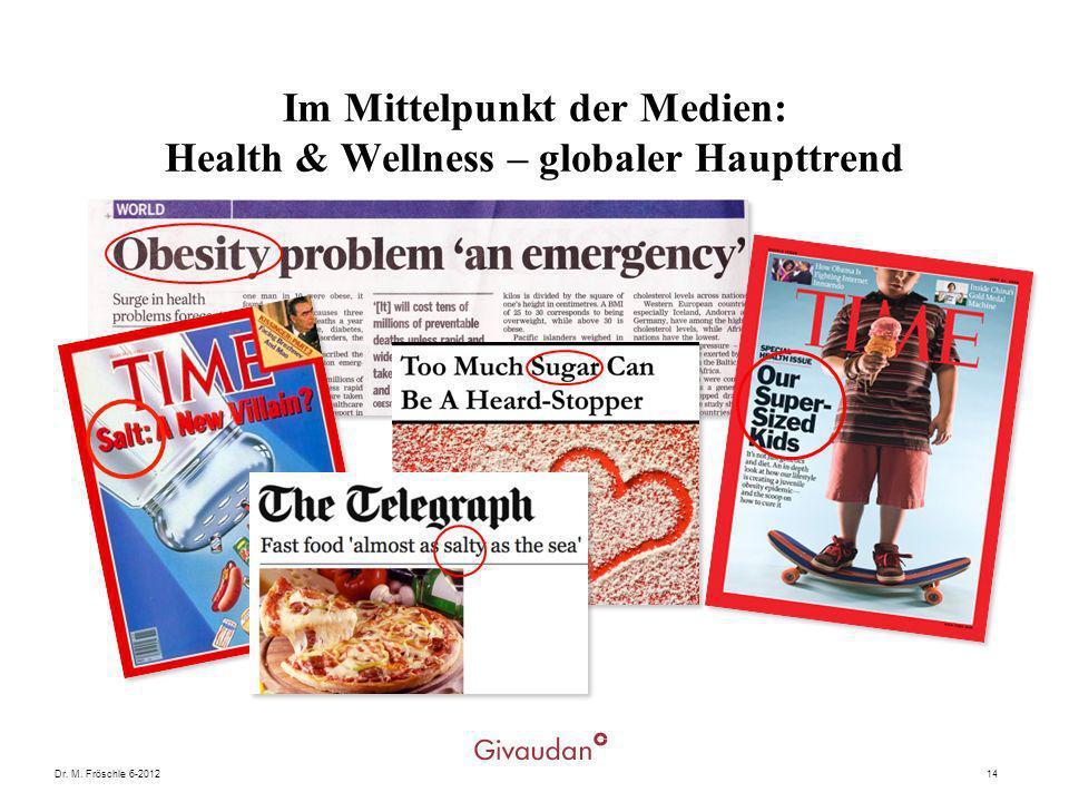 Dr. M. Fröschle 6-201214 Im Mittelpunkt der Medien: Health & Wellness – globaler Haupttrend